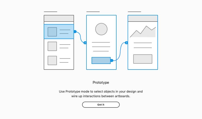 Prototype-delen i Adobe XD