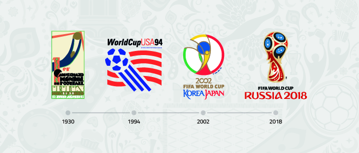 worldcup-banner-blog